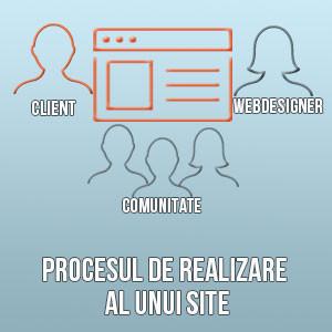 Procesul de realizare al unui site